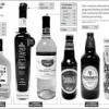Want to know the nutrition facts of booze on labels? Good luck