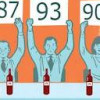 Scoring wine: What's the point?