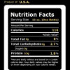 Would booze nutrition labels make you drink smarter?!