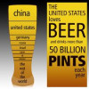 China beer consumption hits the 50 Billion liter mark