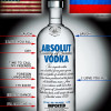 Vodka Blamed For High Death Rates In Russia. Duh.