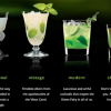 How to Use Absinthe in Cocktails. A Few Good Recipes!