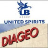 How United Spirits gave Diageo a long, heavy hangover