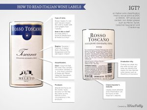 how-to-read-an-italian-wine-label