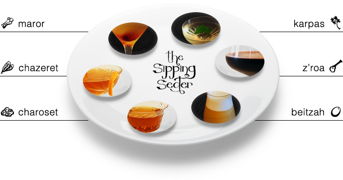 the_sipping_seder_plate