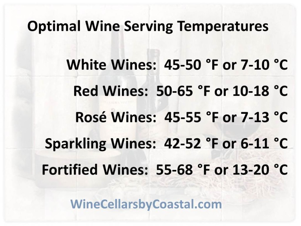 Wine-Cellars-by-Coastal-Optimal-Wine-Serving-Temperatures1-1024x769