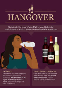red-wine-headaches-hangover