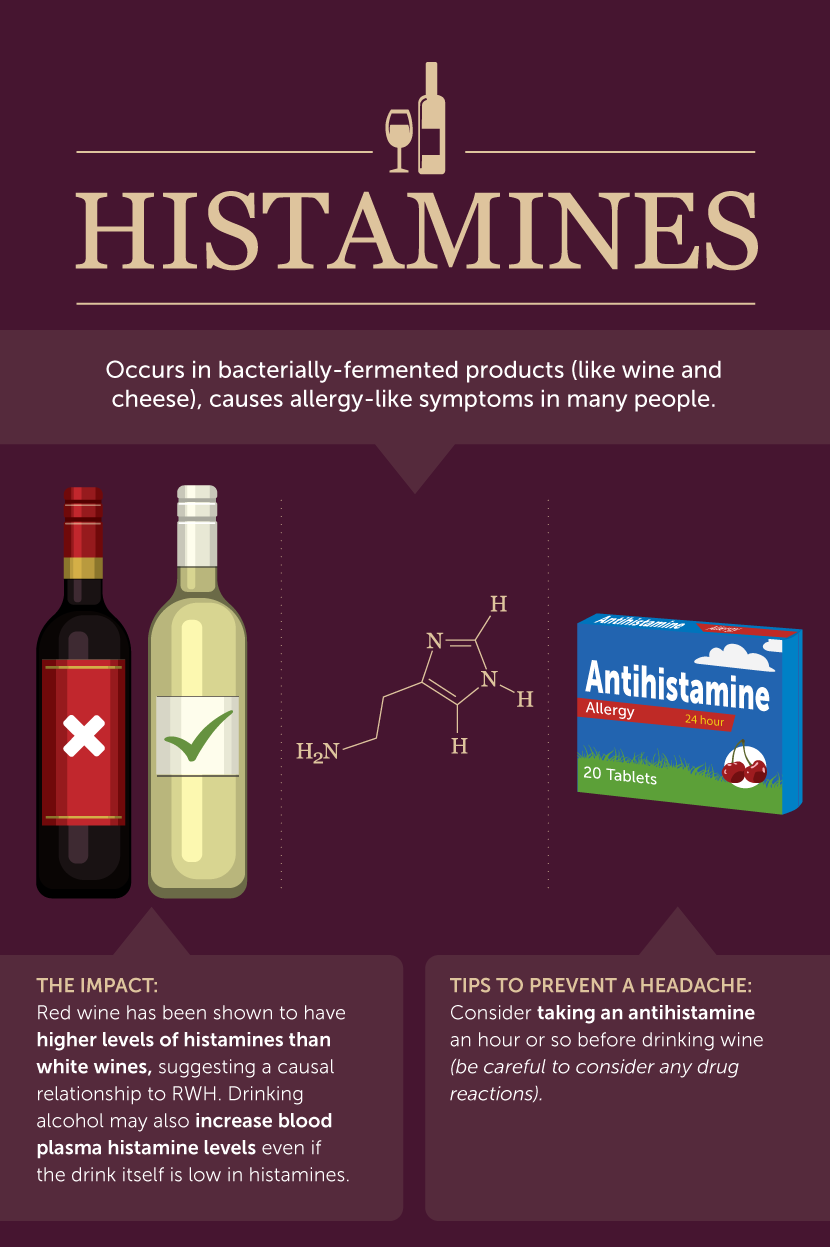 How Histamines Contribute to Red Wine Headaches - What Causes Red Wine Headaches?