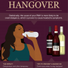 What Causes Red Wine Headaches?